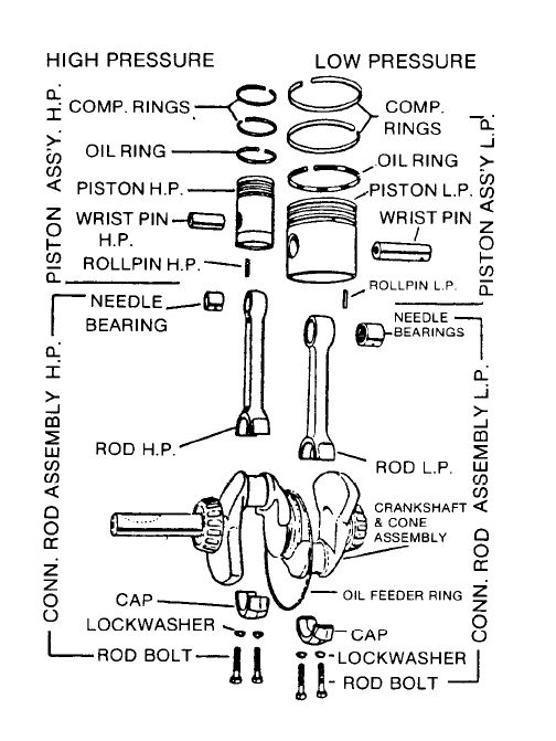 Kellogg 321 Connecting Rod And Piston Assby Parts