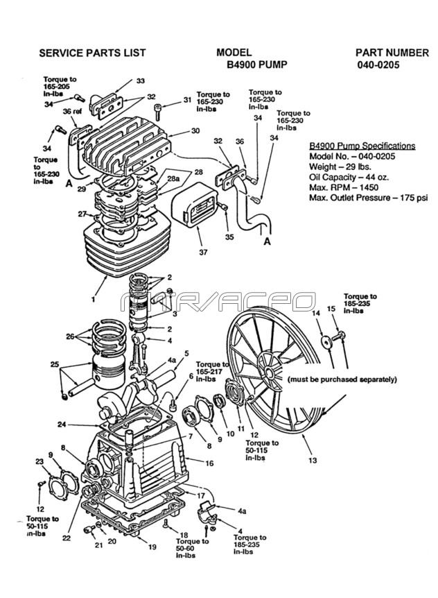 B4900schematic sv8048049, v6548049, v8048049, bv6548049, cv6548049 abac air compressor wiring diagram at n-0.co