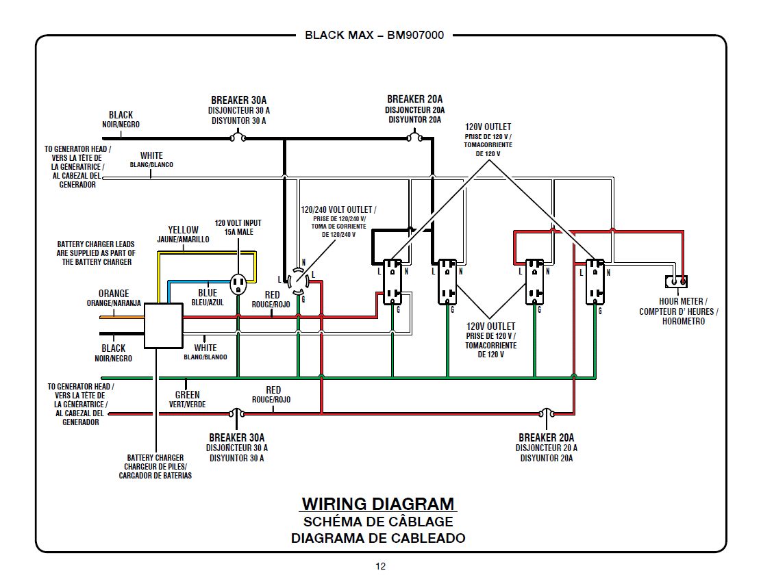 BM907000_ wiring diagram blackmax bm907000 portable generator parts husky 5000 watt generator wiring diagram at mr168.co