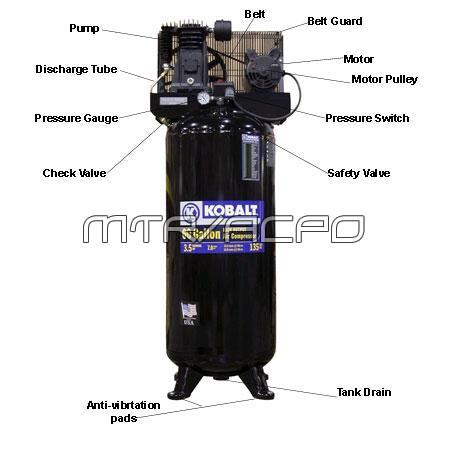 Kobalt_parts_K7060HFV_134819_compressor kobalt k7060hfv & 134819 air compressor parts kobalt 60 gallon air compressor wiring diagram at bayanpartner.co
