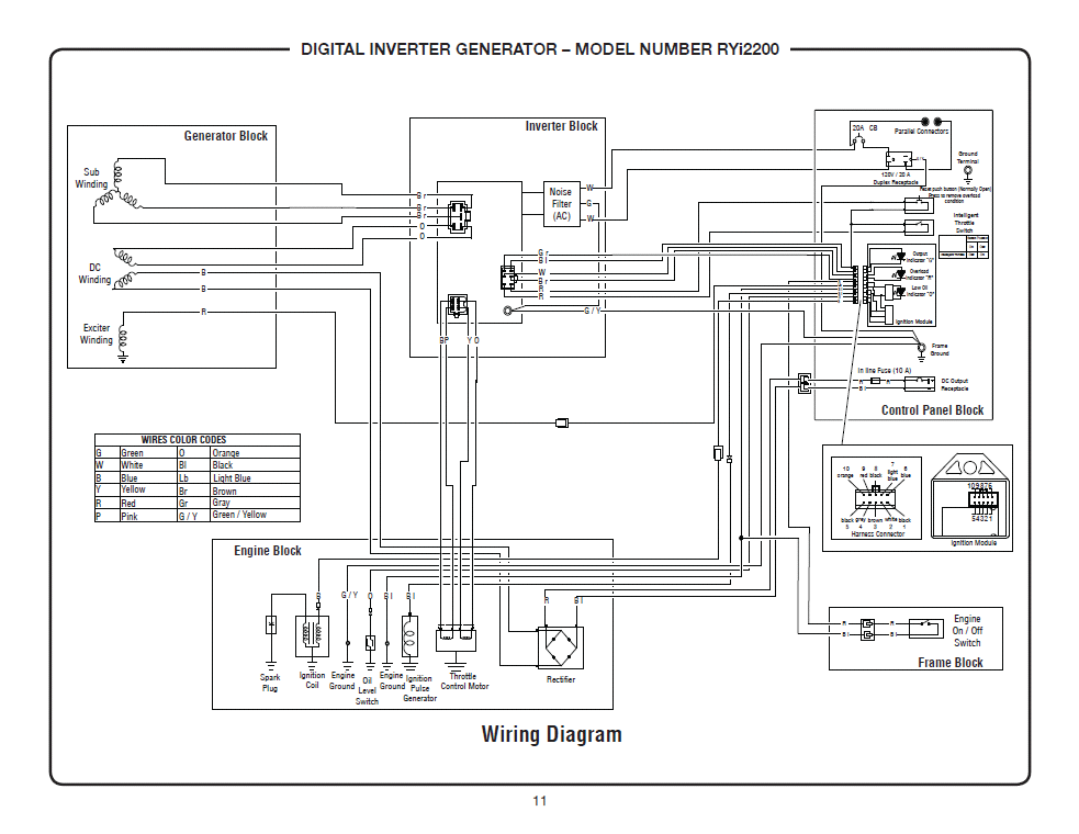 RYi2200 Wiring Diagram ryobi ryi2200 wiring diagram Ryobi Inverter Generator 3000 Watts at bakdesigns.co