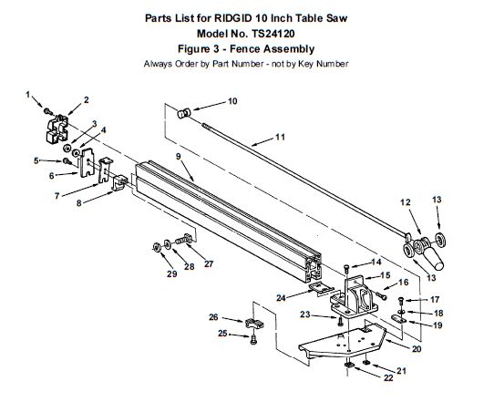 table saw fence parts