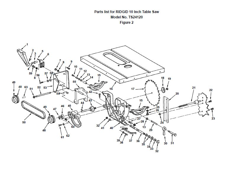 snap on air pressor wiring diagram snap on conduit wiring