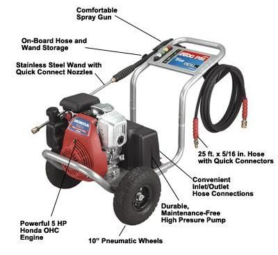XR2600   Gas Pressure Washer Parts