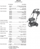 VR2320 - Gas Pressure Washer Parts