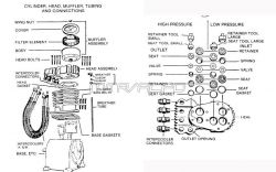 321TV - Air Compressor Pump Parts schematic