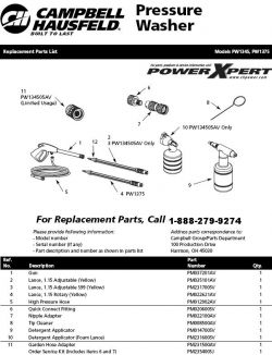 PW1365, PW1375, PW1376 - Pressure Washer Parts schematic